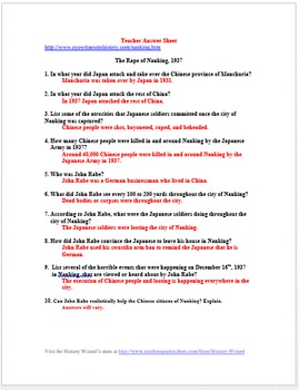 The Rape of Nanking Primary Source World War II Worksheet