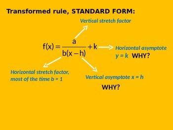 The Rational Function