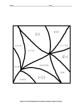 The Rational Root Theorem Zen Math