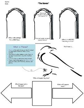 The Raven Breakdown
