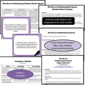 The Raven Culminating Projects [Task Cards]  (Edgar Allan Poe)