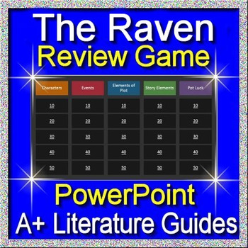 The Raven Review Game