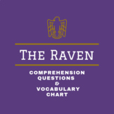 The Raven Vocabulary Graphic Organizer and Comprehension Questions