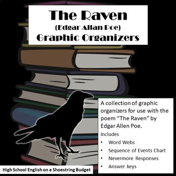 The Raven Graphic Organizers (Edgar Allan Poe)