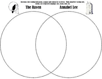 The Raven and Annabel Lee Analysis Mini Unit
