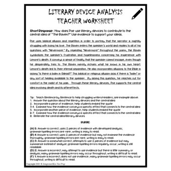 Literary Analysis Conclusion Example
