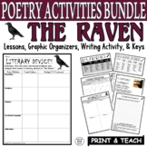 The Raven by Poe: Common Core Poetry Reading Activities
