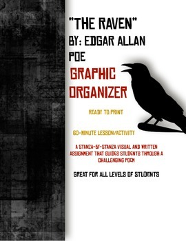 """""""The Raven"""" by Poe Graphic Organizer"""
