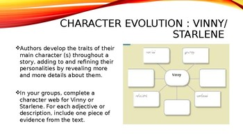 The Ravine Character Evolution