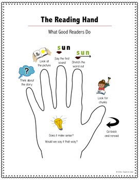 The Reading Hand