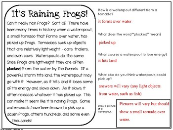 The Reading Spread {March Edition: Frogs}