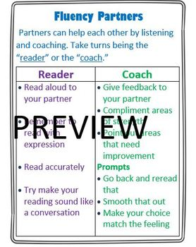 The Reading Strategies Book 4.18 Partners Can Be Fluency Teachers