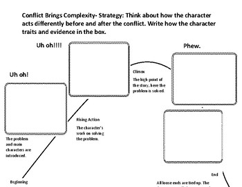 The Reading Strategies Book 6.20 Conflict Brings Complexity