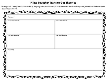 The Reading Strategies Book 6.21 Pilling Together Traits to Get Theories