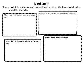 The Reading Strategies Book 6.24 Blind Spots