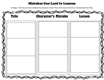 The Reading Strategies Book 7.7 Mistakes Can Lead to Lessons