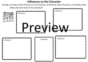 The Reading Strategies Book Goal 6.16 Influences on the Character
