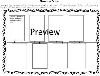 The Reading Strategies Book Goal 6.8 Character Patterns