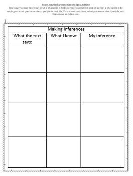 The Reading Strategies Book Goal 6.9 Text Clue/Background Knowledge
