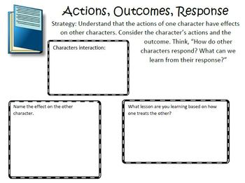The Reading Strategies Book Goal 7.10 Actions, Outcomes, Response
