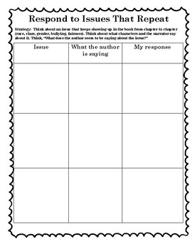 The Reading Strategies Book Goal 7.20 Respond to Issues That Repeat