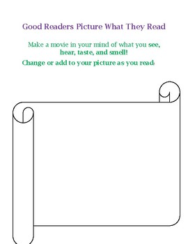 The Reading Strategies Book by Jennifer Serravallo's Visualizing Lesson