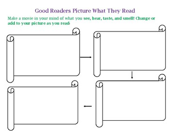 The Reading Strategies Book by Jennifer Serravallo's Visualize your reading