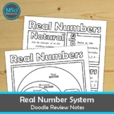 The Real Number System Doodle Sheet Coloring Math Notes