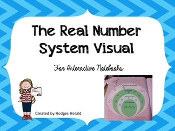 The Real Number System Visual- For Interactive Notebooks