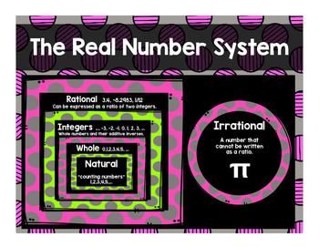 The Real Number System Mini Poster- FREEBIE