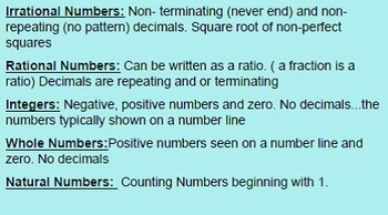 The Real Number System SmartBoard Lesson and Sorting Activity