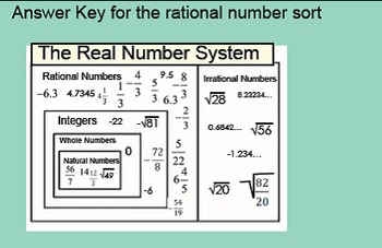 The Real Number System Sorting Activity