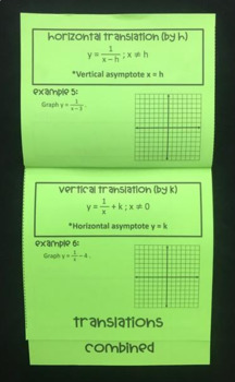 The Reciprocal Function Family (Algebra 2 Foldable)