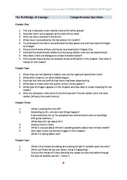 The Red Badge of Courage Comprehension Questions & Answers