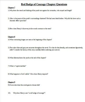 The Red Badge of Courage Reading Questions