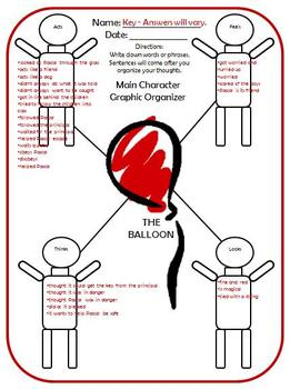The Red Balloon By Albert Lamorisse -  Literature Unit