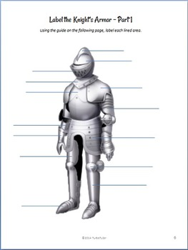 The Red Keep: Teacher Packet and Study Guide