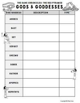 Red Pyramid Egyptian Gods and Goddesses Worksheet Activity
