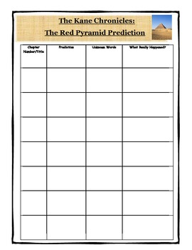 The Red Pyramid Prediction and Mythology Chart