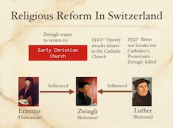 The Reformation Continues Power Point and Keynote Presentations
