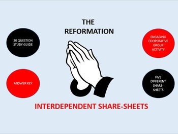 The Reformation: Interdependent Share-Sheets Activity
