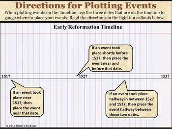 Reformation Timeline Activity for Interactive Notebooks