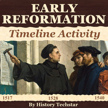 Reformation Timeline Activity for Interactive Notebook