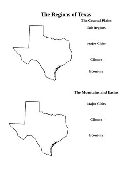The Regions of Texas