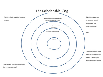 The Relationship Ring PPT Aide