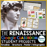 The Renaissance Google Classroom Projects   Medieval Europ