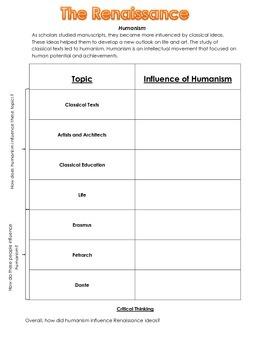 World History The Renaissance: Humanism