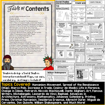 The Renaissance Interactive Notebook
