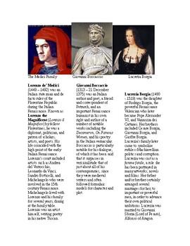 The Renaissance: Medici Family, Giovanni Boccaccio, Lucretia Borgia biographies