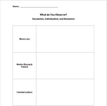The Renaissance: Secularism, Individualism, & Humanism